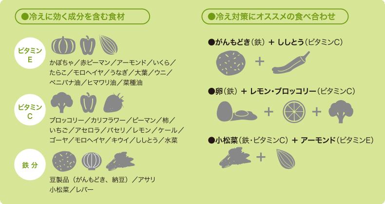 冷えを予防する食材と食べ合わせ